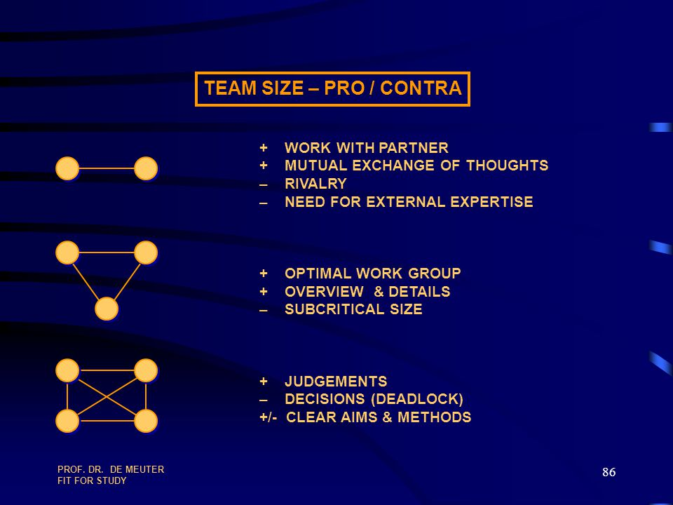 TEAM SIZE – PRO / CONTRA + WORK WITH PARTNER