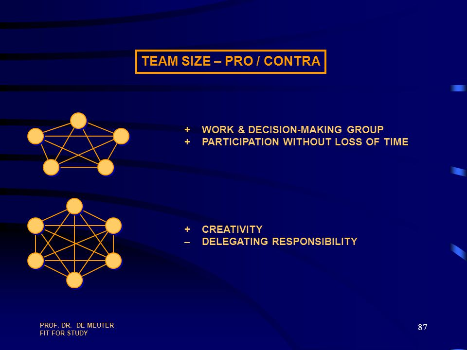 TEAM SIZE – PRO / CONTRA + WORK & DECISION-MAKING GROUP