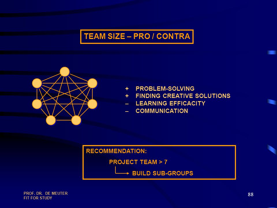 TEAM SIZE – PRO / CONTRA + PROBLEM-SOLVING