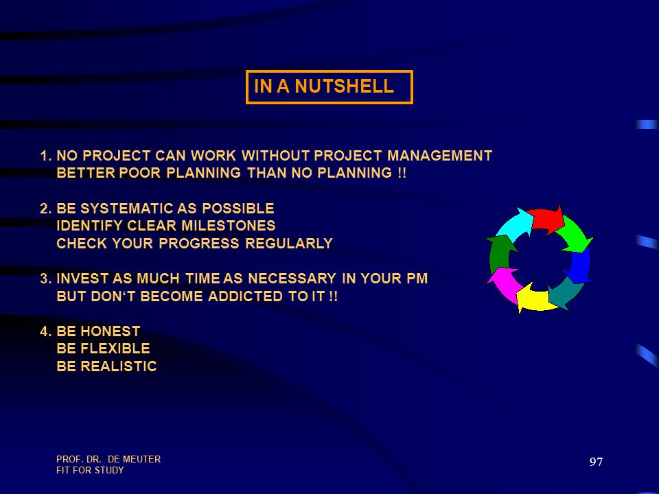 IN A NUTSHELL 1. NO PROJECT CAN WORK WITHOUT PROJECT MANAGEMENT