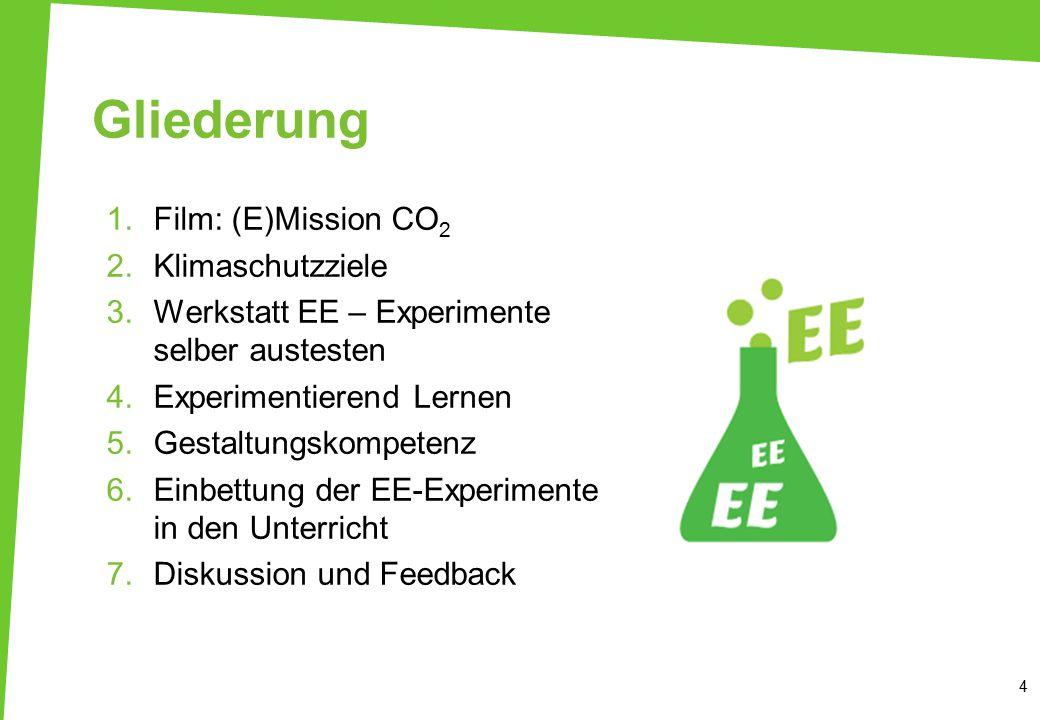 Gliederung Film: (E)Mission CO2 Klimaschutzziele