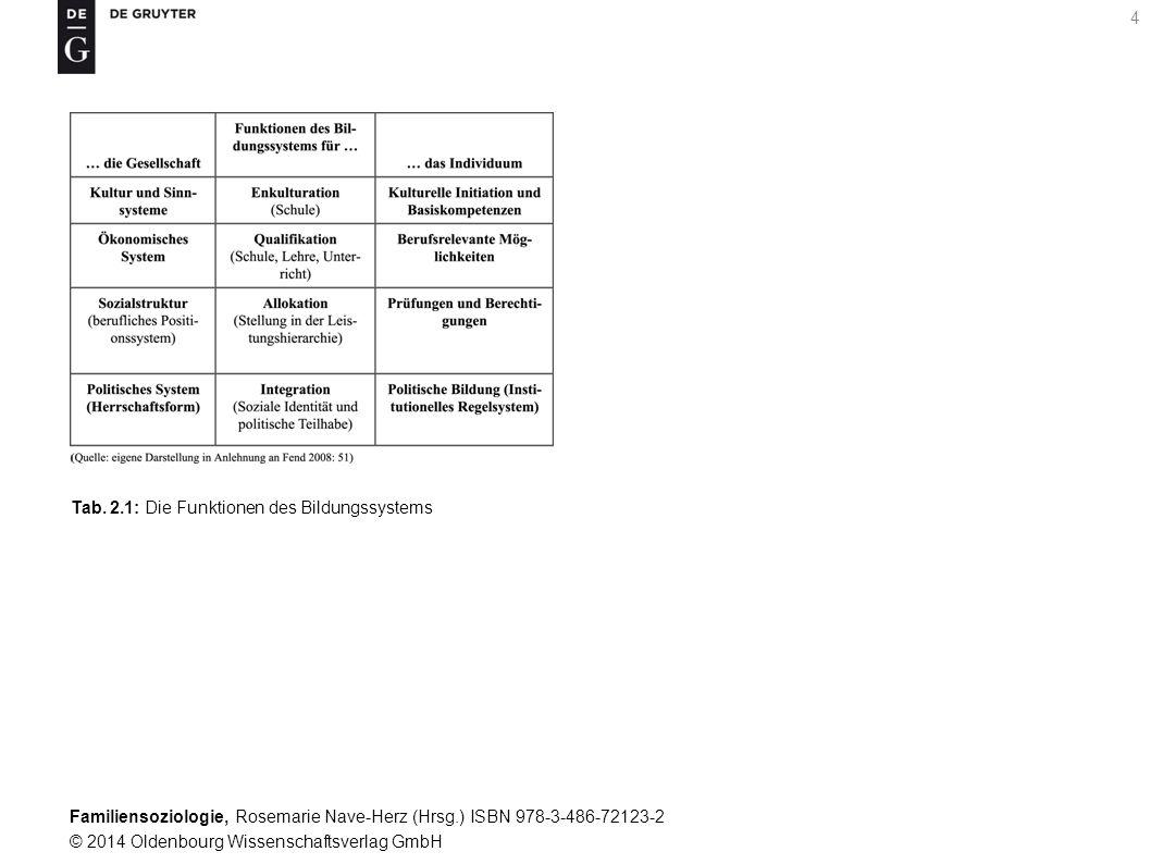 Tab. 2.1: Die Funktionen des Bildungssystems