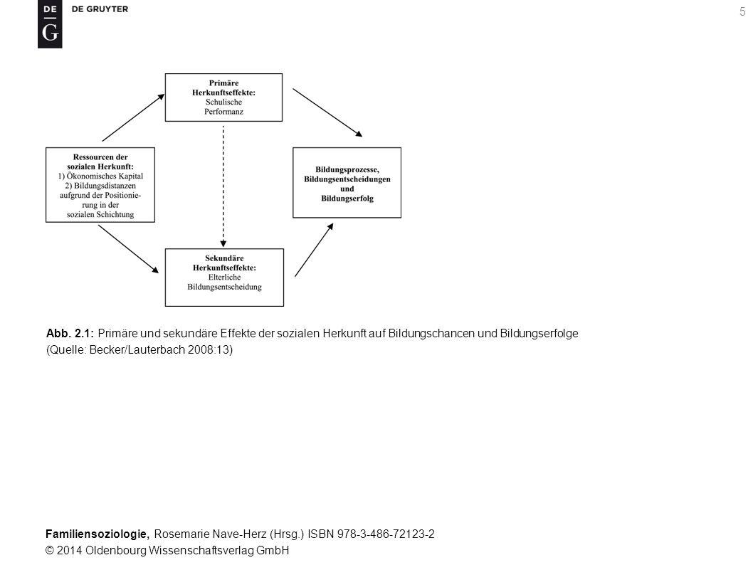 Abb. 2.1: Primäre und sekundäre Effekte der sozialen Herkunft auf Bildungschancen und Bildungserfolge