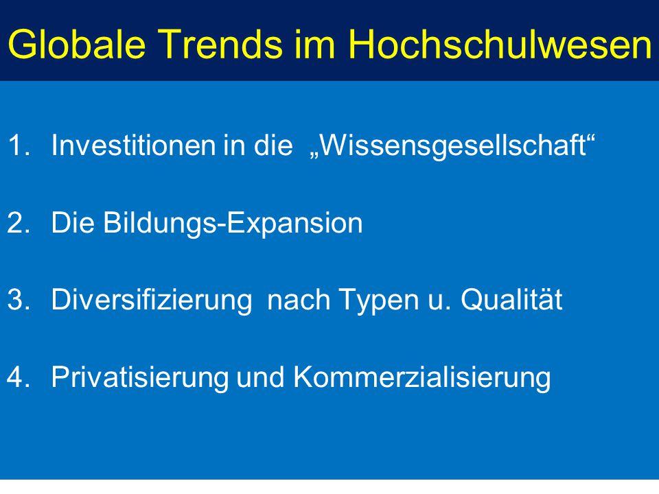 Globale Trends im Hochschulwesen