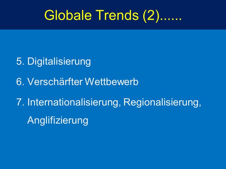 Globale Trends (2)...... 5. Digitalisierung 6. Verschärfter Wettbewerb
