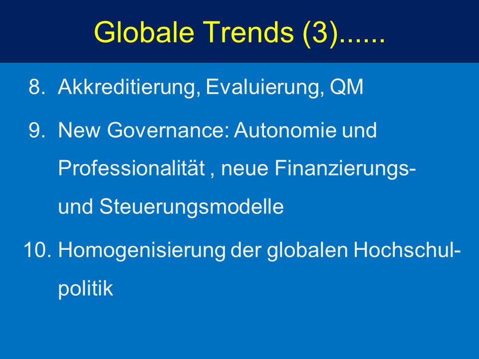 Globale Trends (3)...... 8. Akkreditierung, Evaluierung, QM