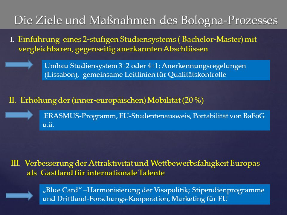 Die Ziele und Maßnahmen des Bologna-Prozesses