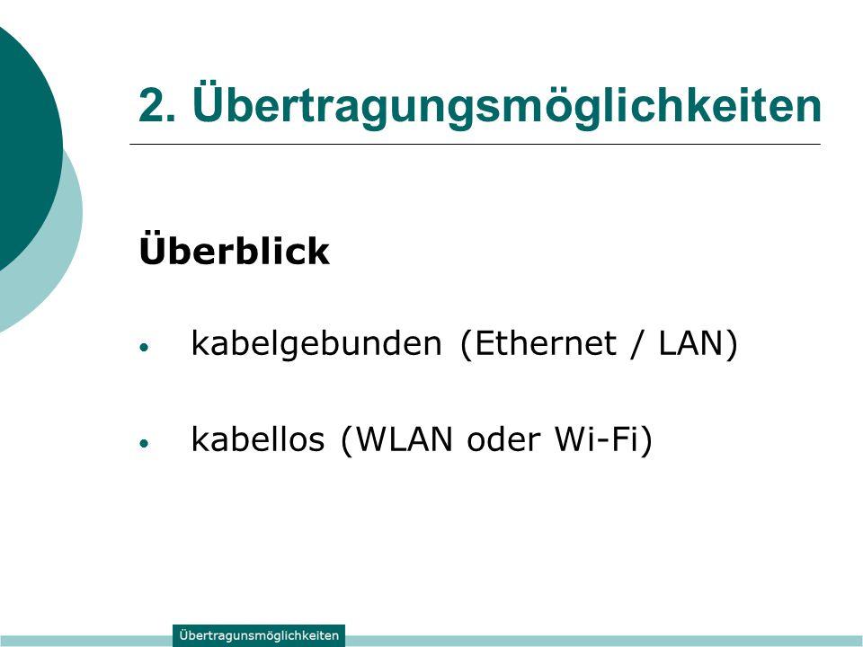 2. Übertragungsmöglichkeiten