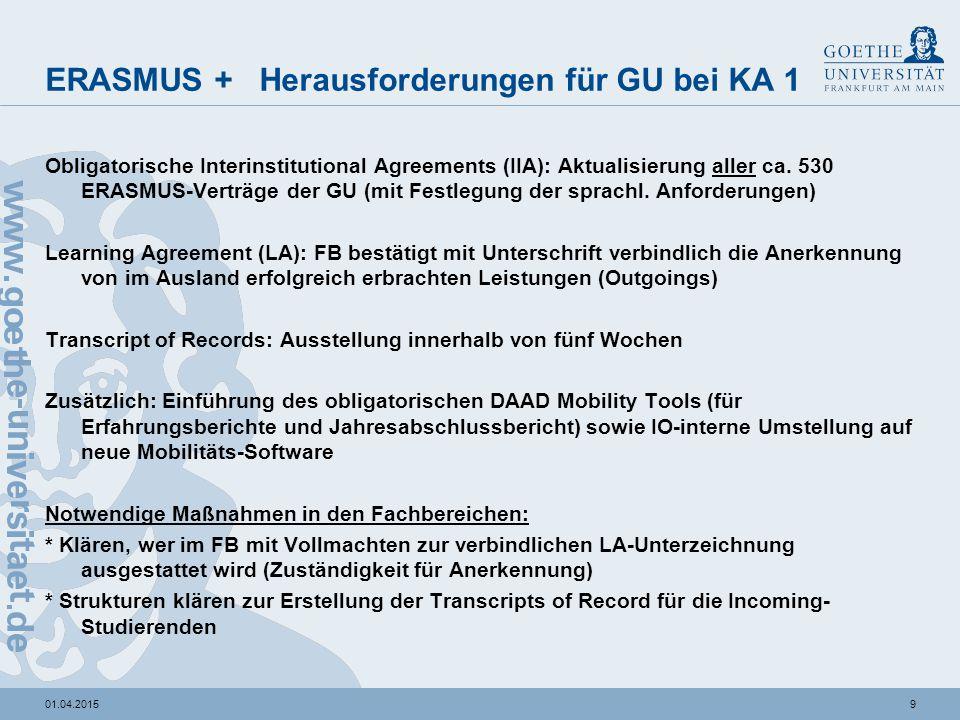 ERASMUS + Kontaktdaten / Infos