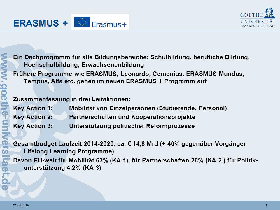ERASMUS + Teilnahmeberechtigt: