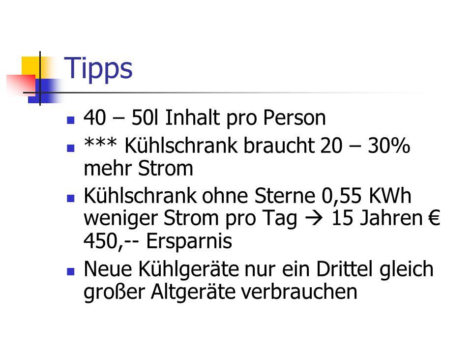 Tipps 40 – 50l Inhalt pro Person