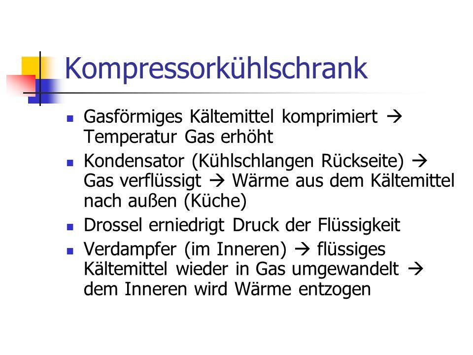 Kompressorkühlschrank