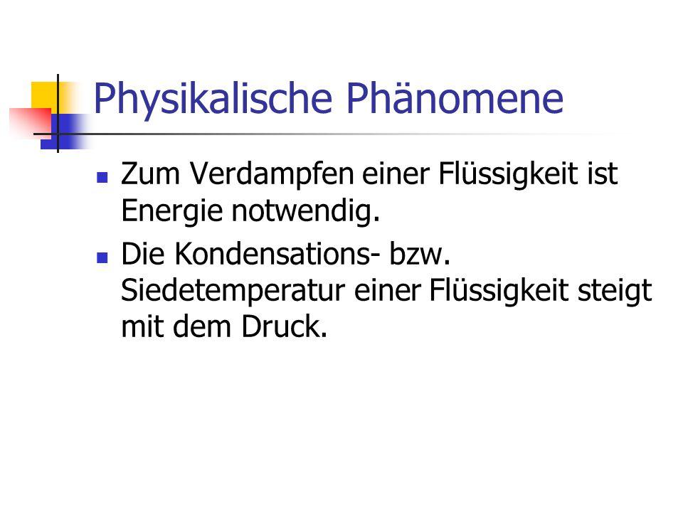 Physikalische Phänomene