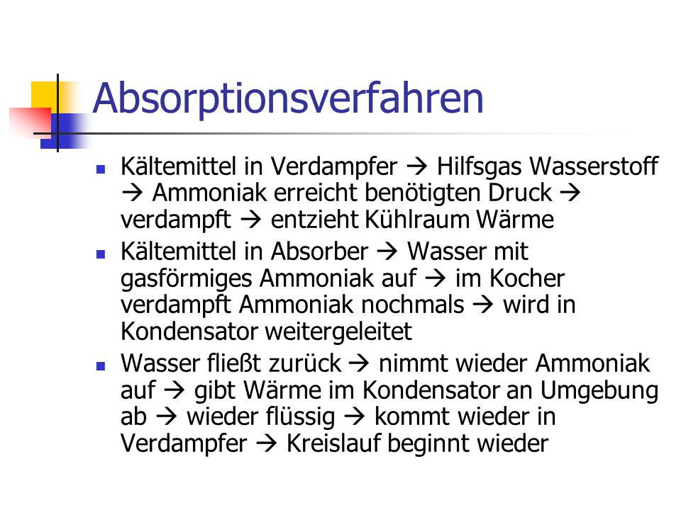 Absorptionsverfahren
