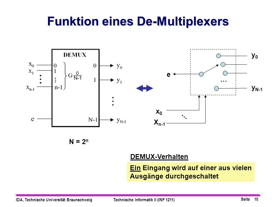 Funktion eines De-Multiplexers