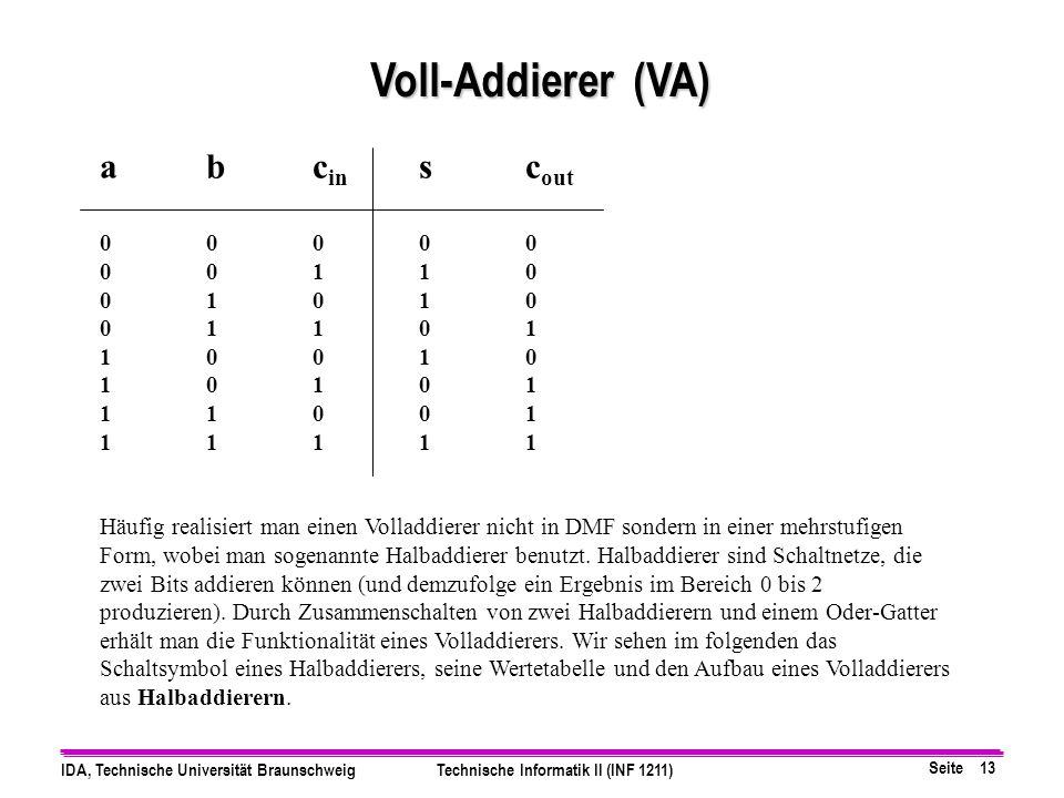 Voll-Addierer (VA) a b cin s cout 0 0 0 0 0 0 0 1 1 0 0 1 0 1 0