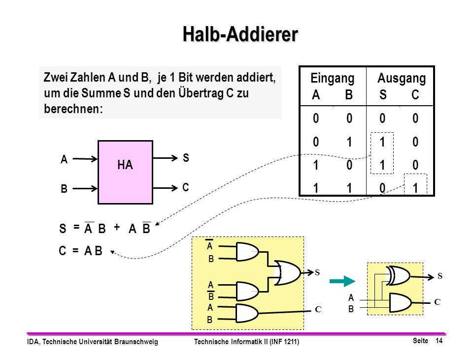Halb-Addierer Eingang Ausgang A B S C 1