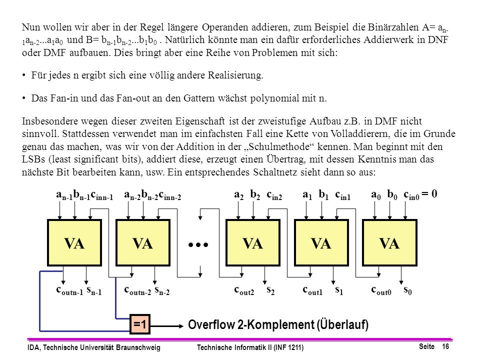 VA VA VA VA VA Overflow 2-Komplement (Überlauf) an-1bn-1cinn-1