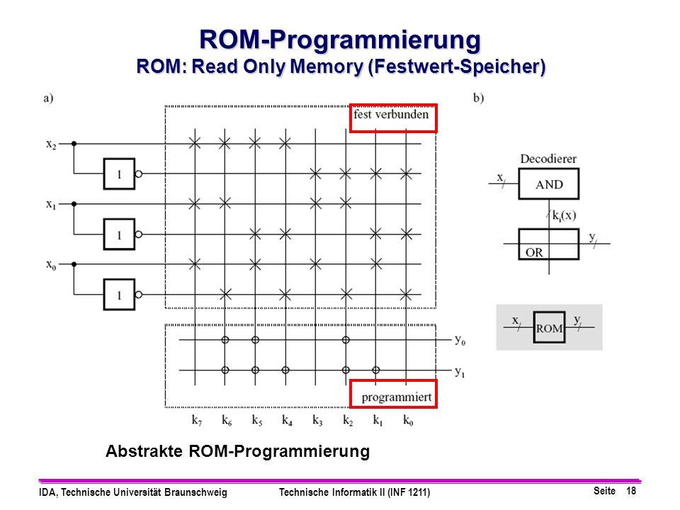 ROM: Read Only Memory (Festwert-Speicher)
