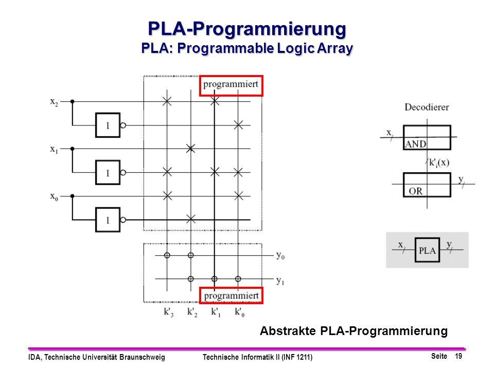 PLA: Programmable Logic Array