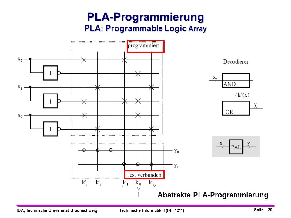 PLA: Programmable Logic Array