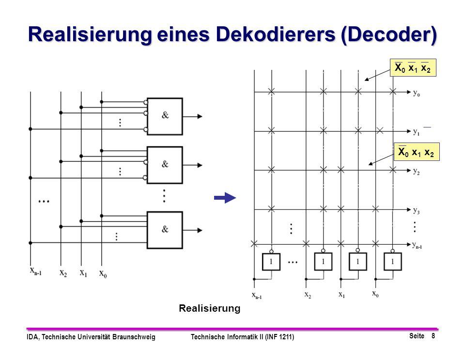 Realisierung eines Dekodierers (Decoder)