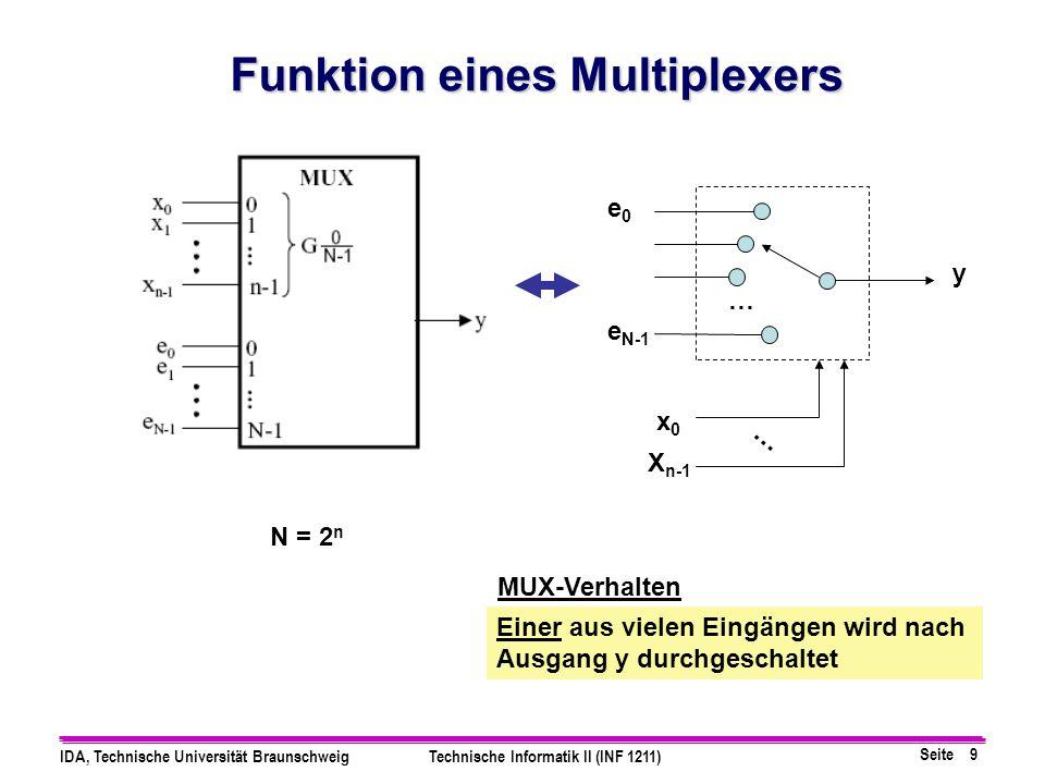 Funktion eines Multiplexers