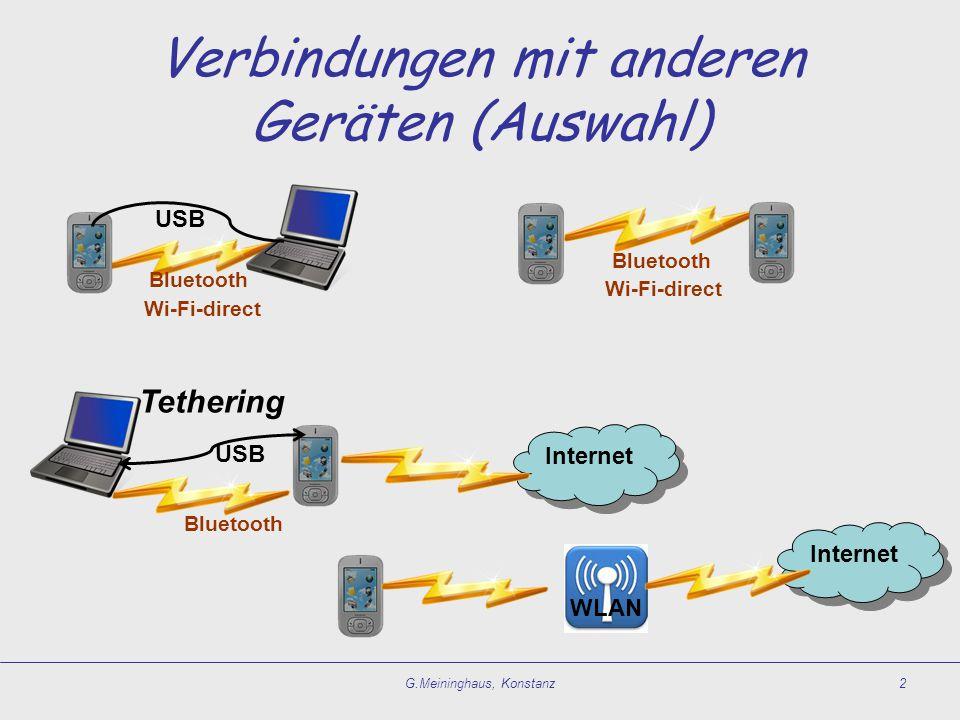 Verbindungen mit anderen Geräten (Auswahl)