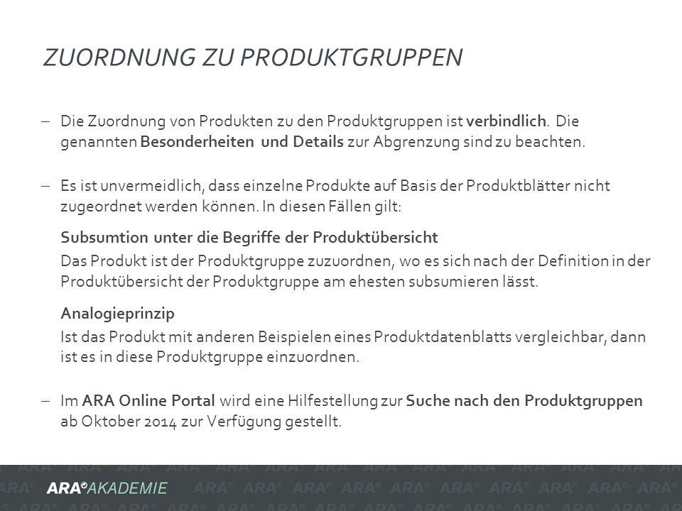 Zuordnung zu Produktgruppen