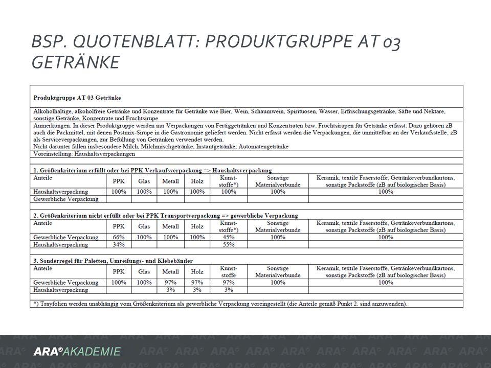 BSP. Quotenblatt: Produktgruppe AT 03 Getränke