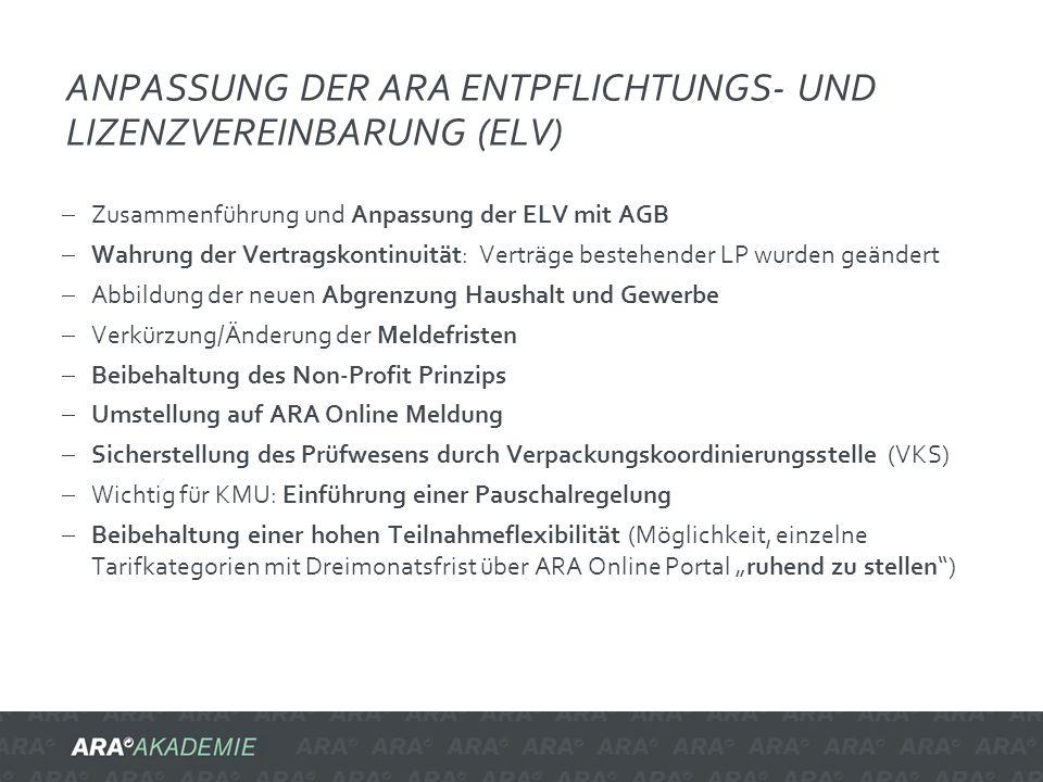 Anpassung DER ARA Entpflichtungs- und Lizenzvereinbarung (ELV)