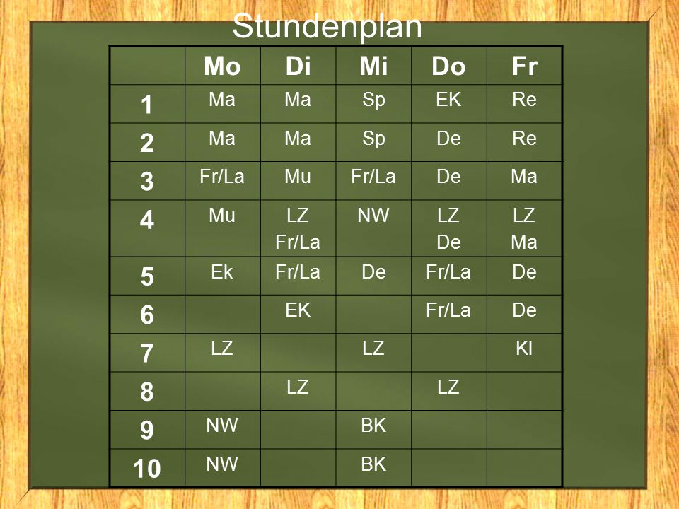 Stundenplan Mo Di Mi Do Fr 1 2 3 4 5 6 7 8 9 10 Ma Sp EK Re De Fr/La