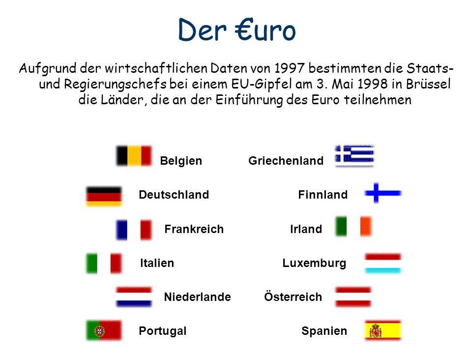 Niederlande Österreich