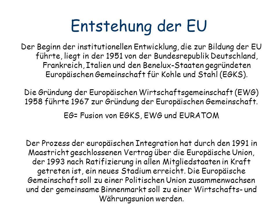 EG= Fusion von EGKS, EWG und EURATOM
