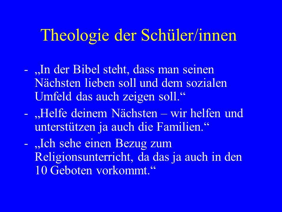 Theologie der Schüler/innen