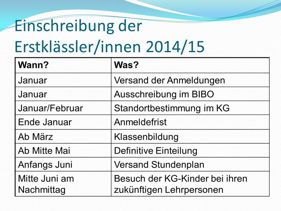 Einschreibung der Erstklässler/innen 2014/15