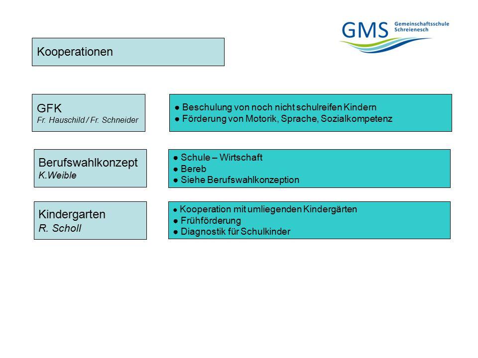 Kooperationen GFK Berufswahlkonzept Kindergarten R. Scholl