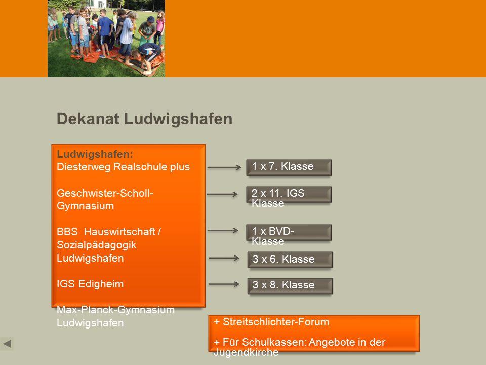 Dekanat Ludwigshafen Ludwigshafen: Diesterweg Realschule plus