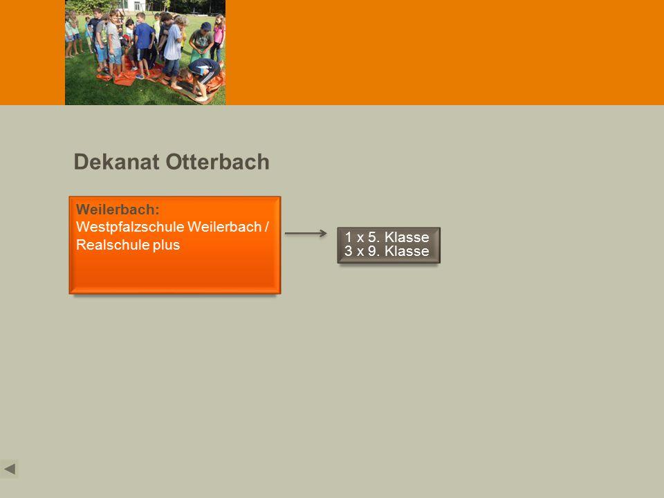 Dekanat Otterbach Weilerbach: