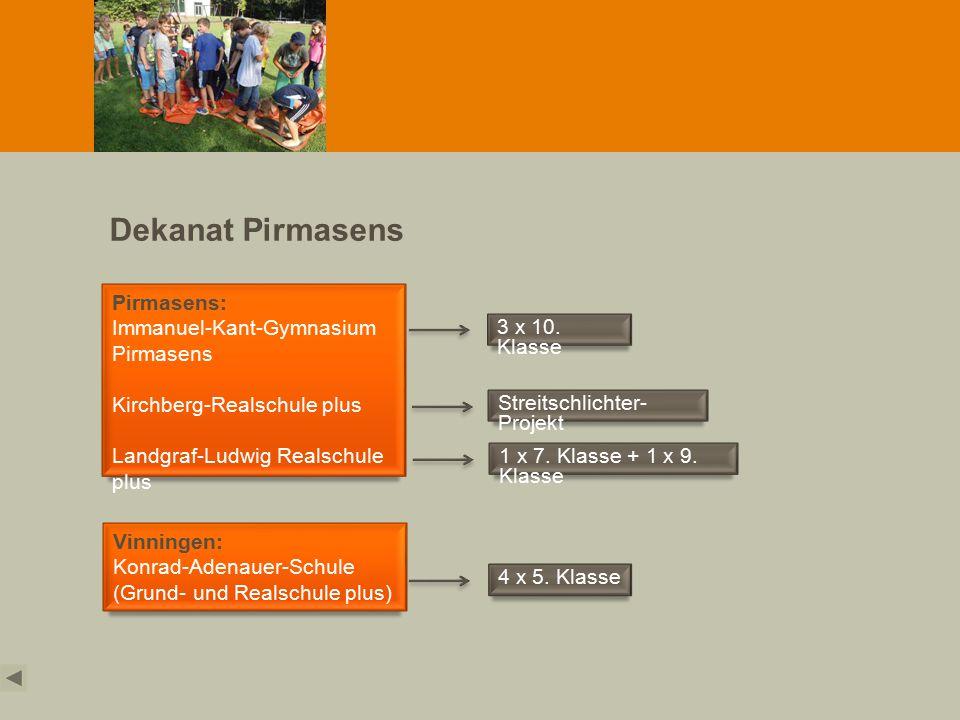 Dekanat Pirmasens Pirmasens: Immanuel-Kant-Gymnasium Pirmasens