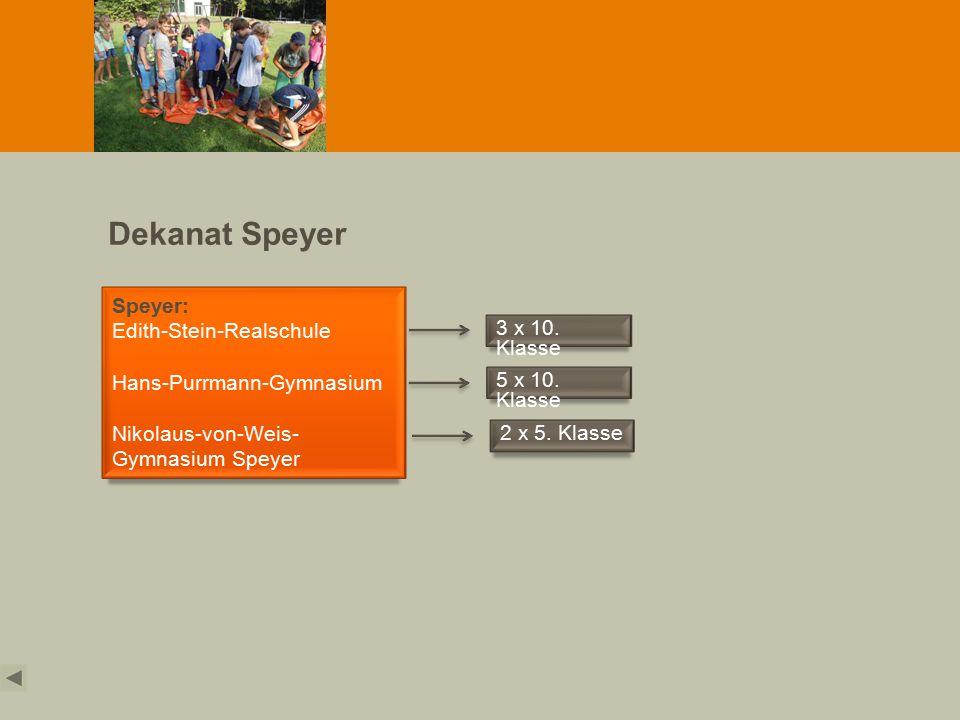 Dekanat Speyer Speyer: Edith-Stein-Realschule 3 x 10. Klasse