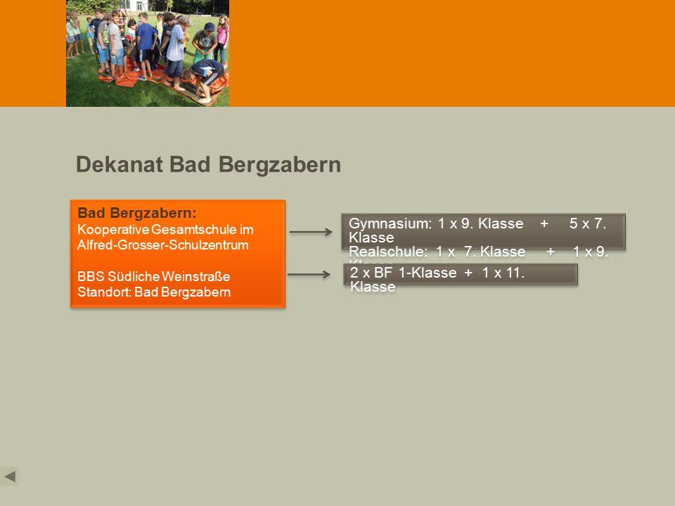 Dekanat Bad Bergzabern