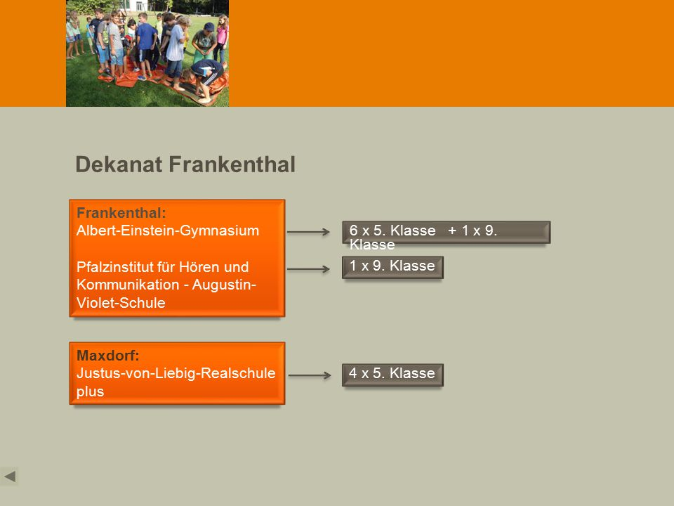 Dekanat Frankenthal Frankenthal: Albert-Einstein-Gymnasium