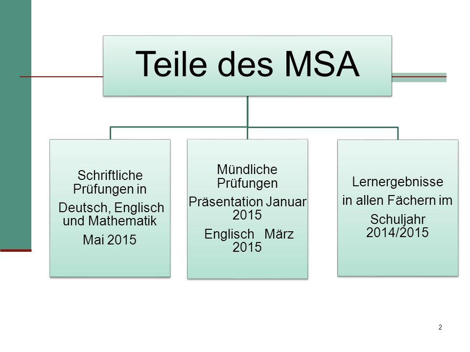 Teile des MSA Schriftliche Prüfungen in