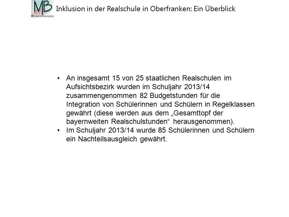 Inklusion in der Realschule in Oberfranken: Ein Überblick