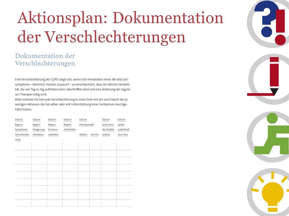 Aktionsplan: Dokumentation der Verschlechterungen