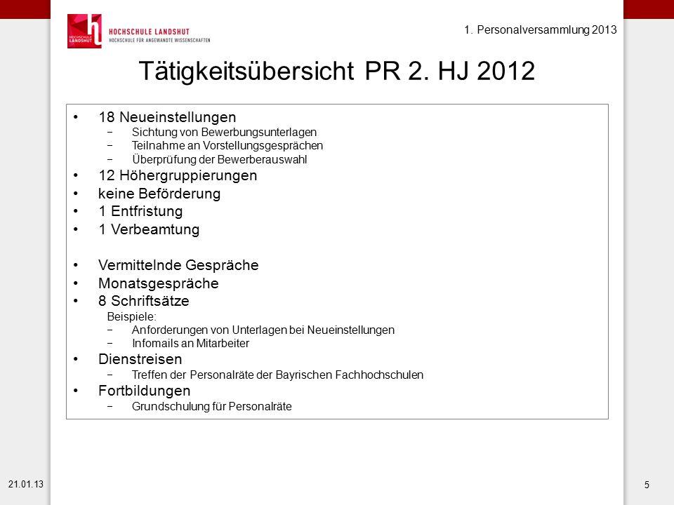 Tätigkeitsübersicht PR 2. HJ 2012