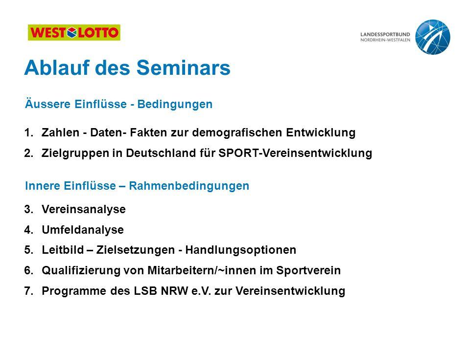 Ablauf des Seminars Zahlen - Daten- Fakten zur demografischen Entwicklung. Zielgruppen in Deutschland für SPORT-Vereinsentwicklung.