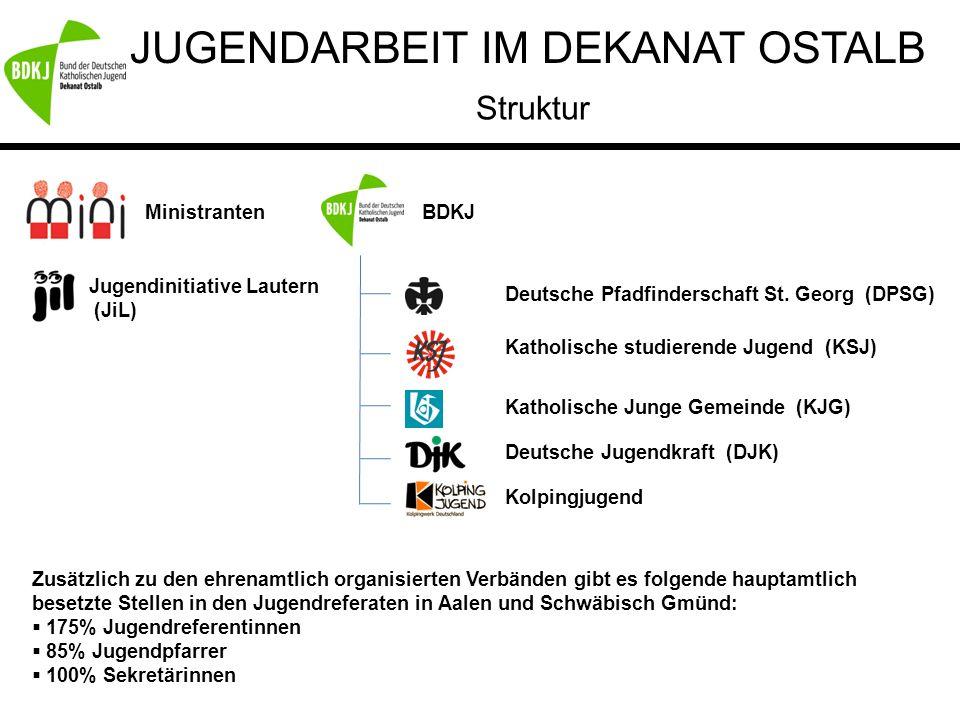 Struktur Ministranten BDKJ Jugendinitiative Lautern (JiL)