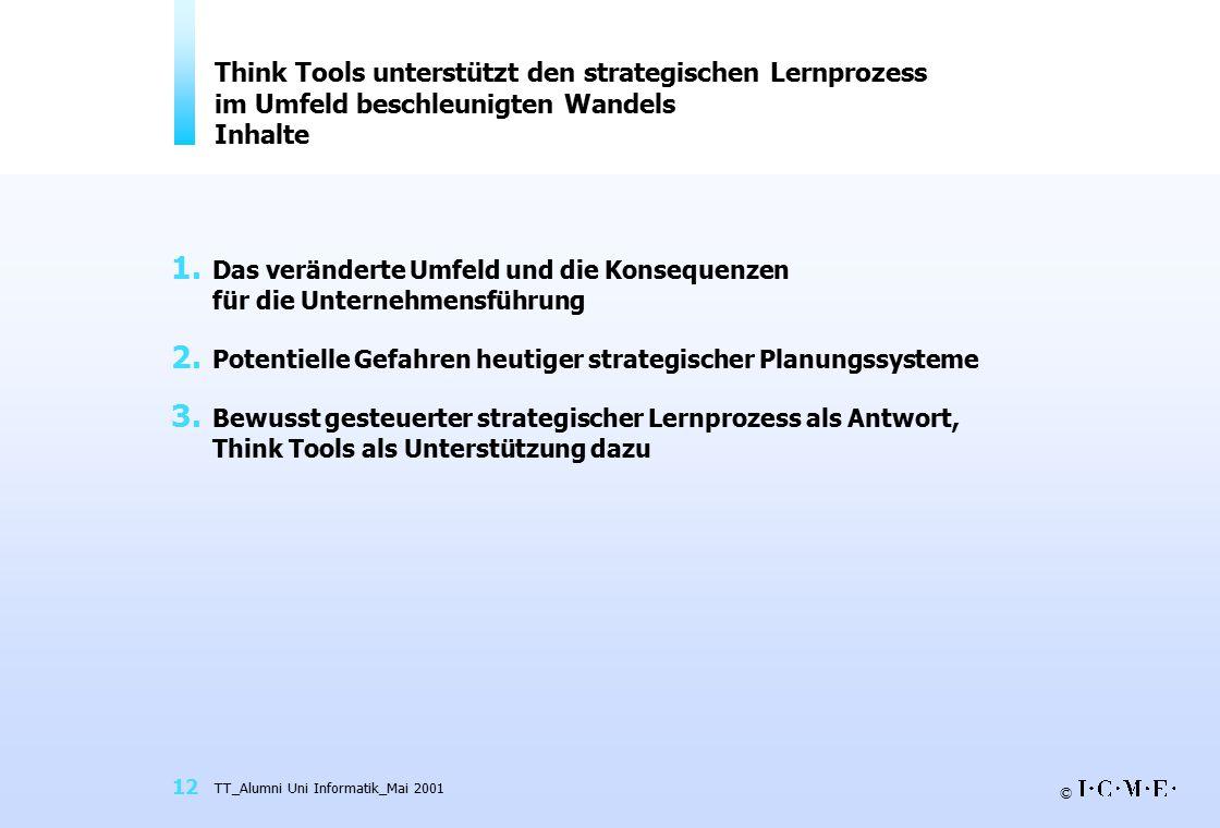 Großartig Strategische Account Plan Vorlage Galerie - Entry Level ...